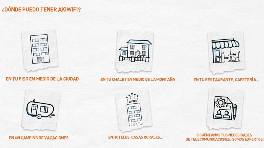 Akiwifi y sus soluciones